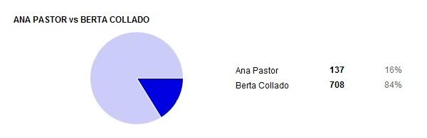 resultados 01