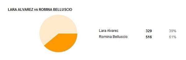 resultados 02