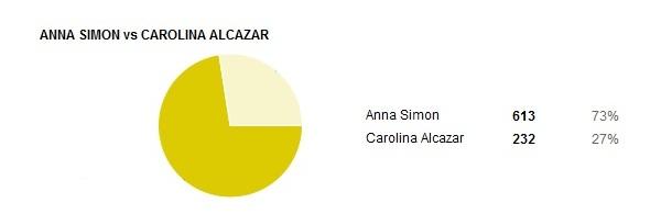 resultados 04