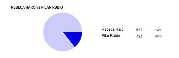 resultados 07