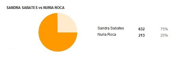 resultados 08