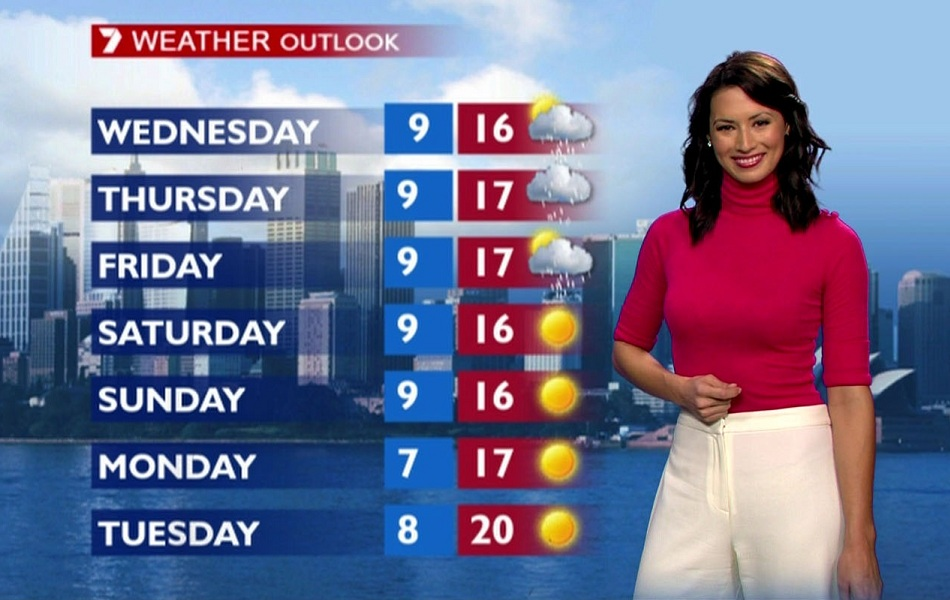 sexy weather presenter