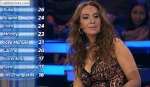 Monica Naranjo - Tu Cara Me Suena 9 - 11